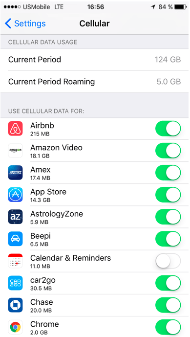 data usage, iPhone, data